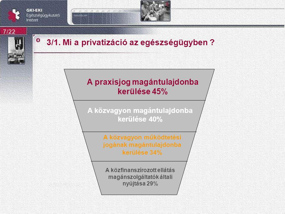 3/1. Mi a privatizáció az egészségügyben .