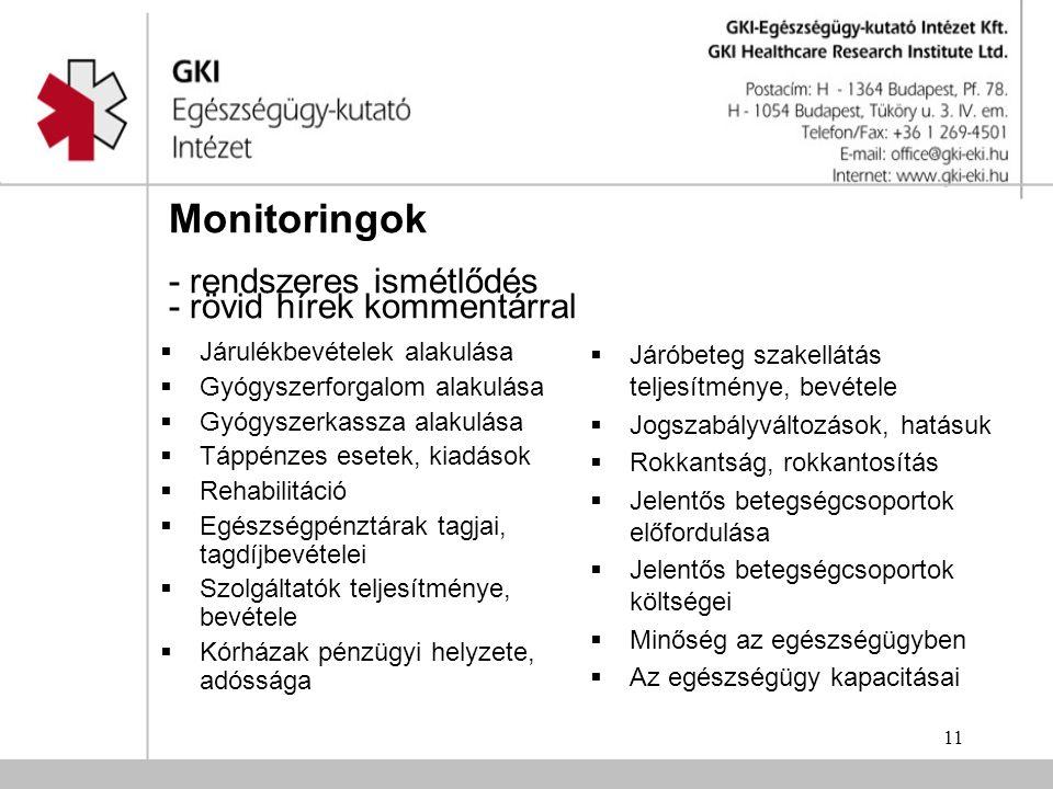 11 Monitoringok - rendszeres ismétlődés - rövid hírek kommentárral  Járulékbevételek alakulása  Gyógyszerforgalom alakulása  Gyógyszerkassza alakul