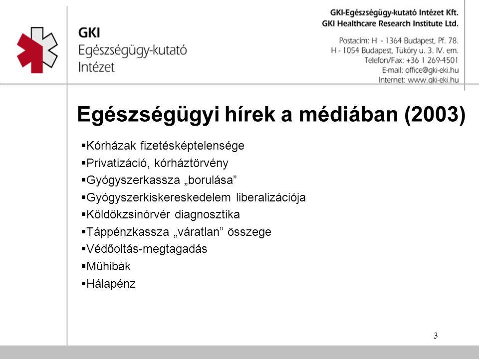 """3 Egészségügyi hírek a médiában (2003)  Kórházak fizetésképtelensége  Privatizáció, kórháztörvény  Gyógyszerkassza """"borulása  Gyógyszerkiskereskedelem liberalizációja  Köldökzsinórvér diagnosztika  Táppénzkassza """"váratlan összege  Védőoltás-megtagadás  Műhibák  Hálapénz"""