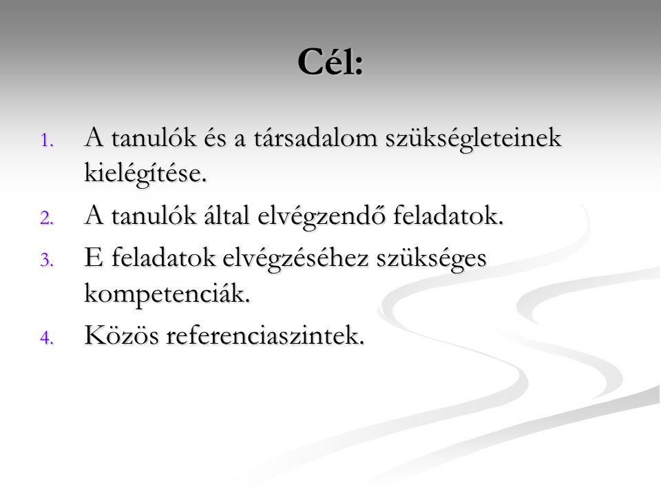 Idegen nyelv 6.évf.8. évf.12. évf.