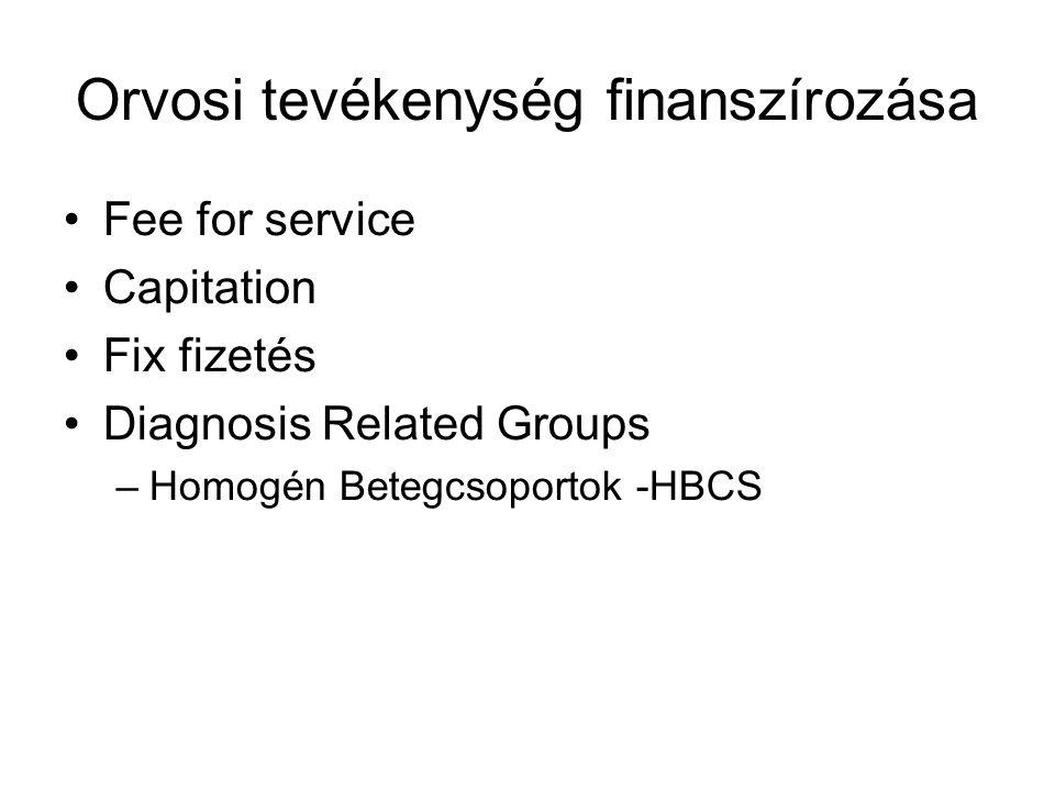Orvosi tevékenység finanszírozása Fee for service Capitation Fix fizetés Diagnosis Related Groups –Homogén Betegcsoportok -HBCS