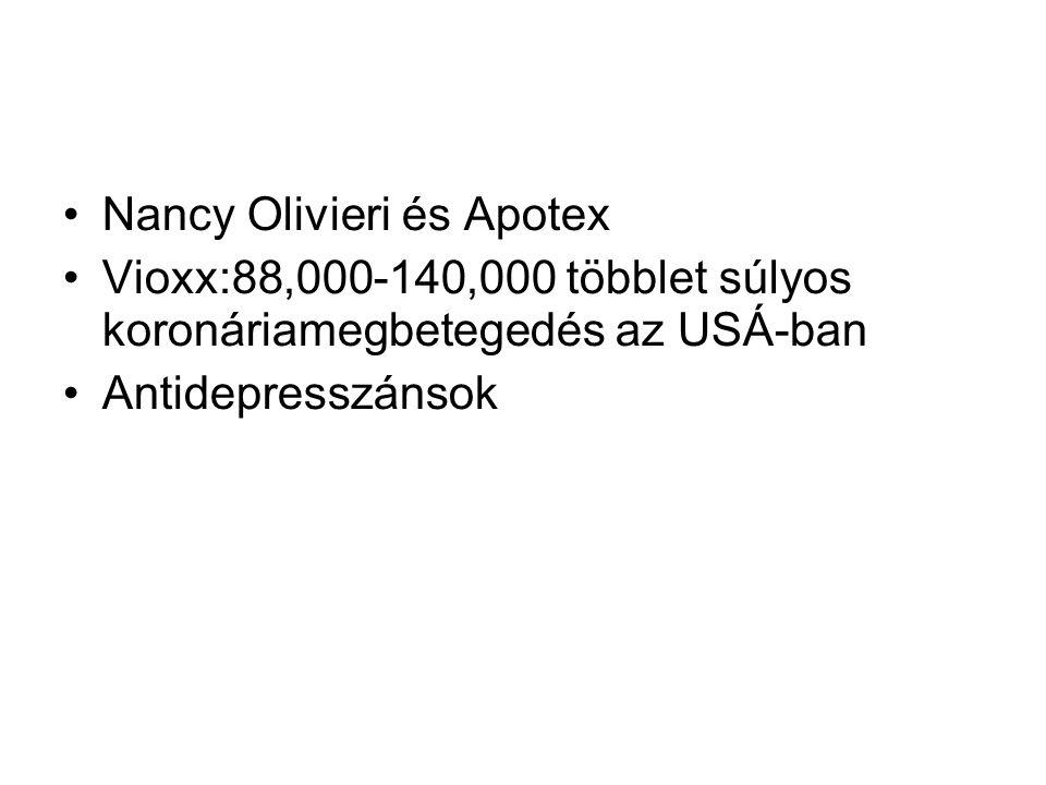 Nancy Olivieri és Apotex Vioxx:88,000-140,000 többlet súlyos koronáriamegbetegedés az USÁ-ban Antidepresszánsok