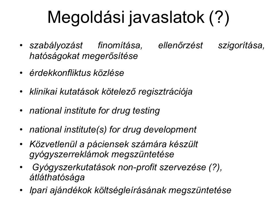 Megoldási javaslatok (?) szabályozást finomítása, ellenőrzést szigorítása, hatóságokat megerősítése érdekkonfliktus közlése klinikai kutatások kötelező regisztrációja national institute for drug testing national institute(s) for drug development Közvetlenül a páciensek számára készült gyógyszerreklámok megszüntetése Gyógyszerkutatások non-profit szervezése (?), átláthatósága Ipari ajándékok költségleírásának megszüntetése