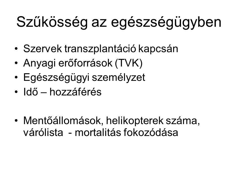 Szűkösség az egészségügyben Szervek transzplantáció kapcsán Anyagi erőforrások (TVK) Egészségügyi személyzet Idő – hozzáférés Mentőállomások, helikopterek száma, várólista - mortalitás fokozódása