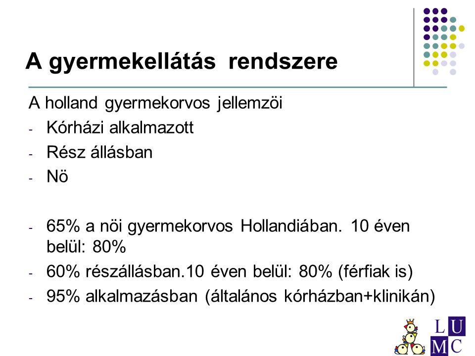 A gyermekellátás rendszere A holland gyermekorvos jellemzöi - Kórházi alkalmazott - Rész állásban - Nö - 65% a nöi gyermekorvos Hollandiában. 10 éven