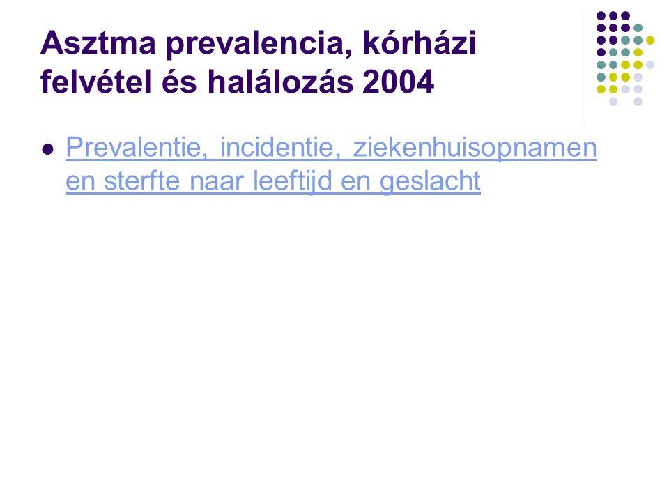 Asztma prevalencia, kórházi felvétel és halálozás 2004 Prevalentie, incidentie, ziekenhuisopnamen en sterfte naar leeftijd en geslacht Prevalentie, in