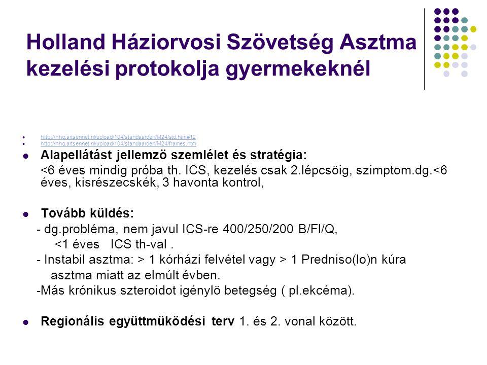 Holland Háziorvosi Szövetség Asztma kezelési protokolja gyermekeknél http://nhg.artsennet.nl/upload/104/standaarden/M24/std.htm#12 http://nhg.artsenne