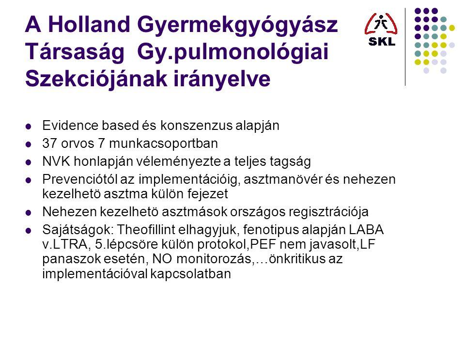 A Holland Gyermekgyógyász Társaság Gy.pulmonológiai Szekciójának irányelve Evidence based és konszenzus alapján 37 orvos 7 munkacsoportban NVK honlapj