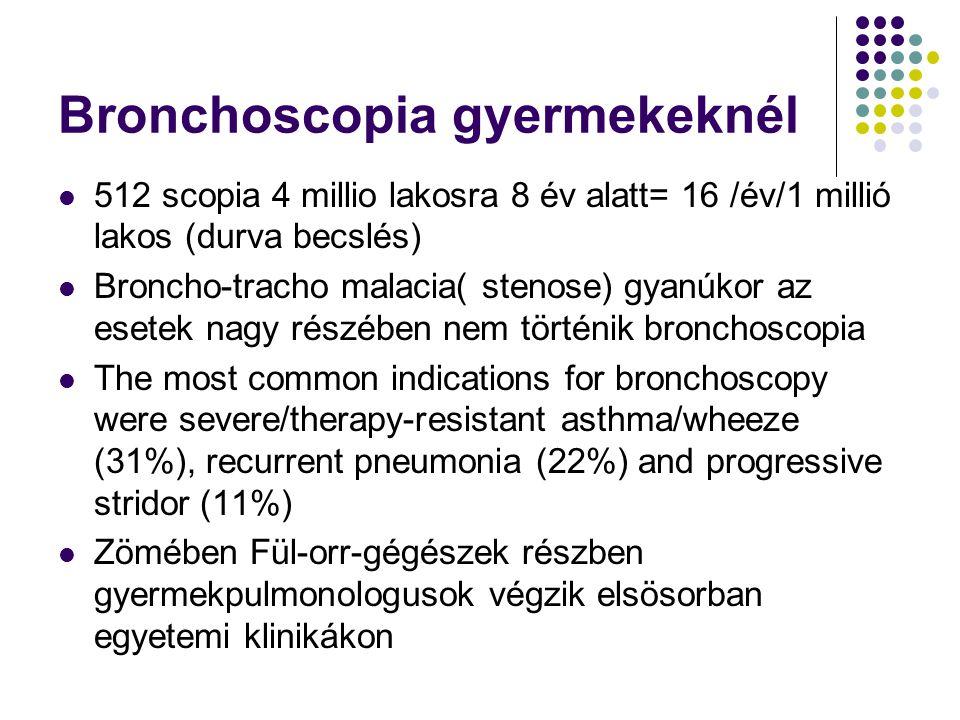 Bronchoscopia gyermekeknél 512 scopia 4 millio lakosra 8 év alatt= 16 /év/1 millió lakos (durva becslés) Broncho-tracho malacia( stenose) gyanúkor az
