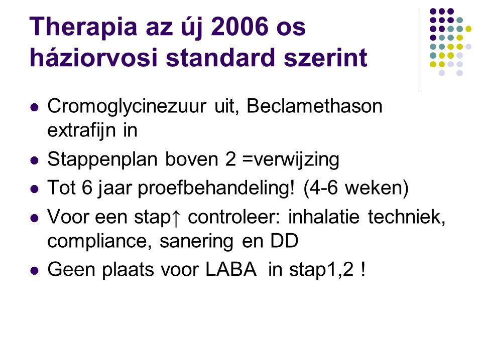 Therapia az új 2006 os háziorvosi standard szerint Cromoglycinezuur uit, Beclamethason extrafijn in Stappenplan boven 2 =verwijzing Tot 6 jaar proefbe