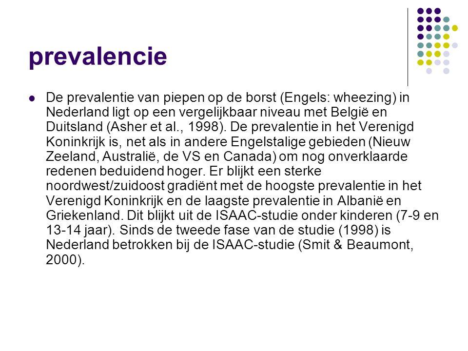 prevalencie De prevalentie van piepen op de borst (Engels: wheezing) in Nederland ligt op een vergelijkbaar niveau met België en Duitsland (Asher et a