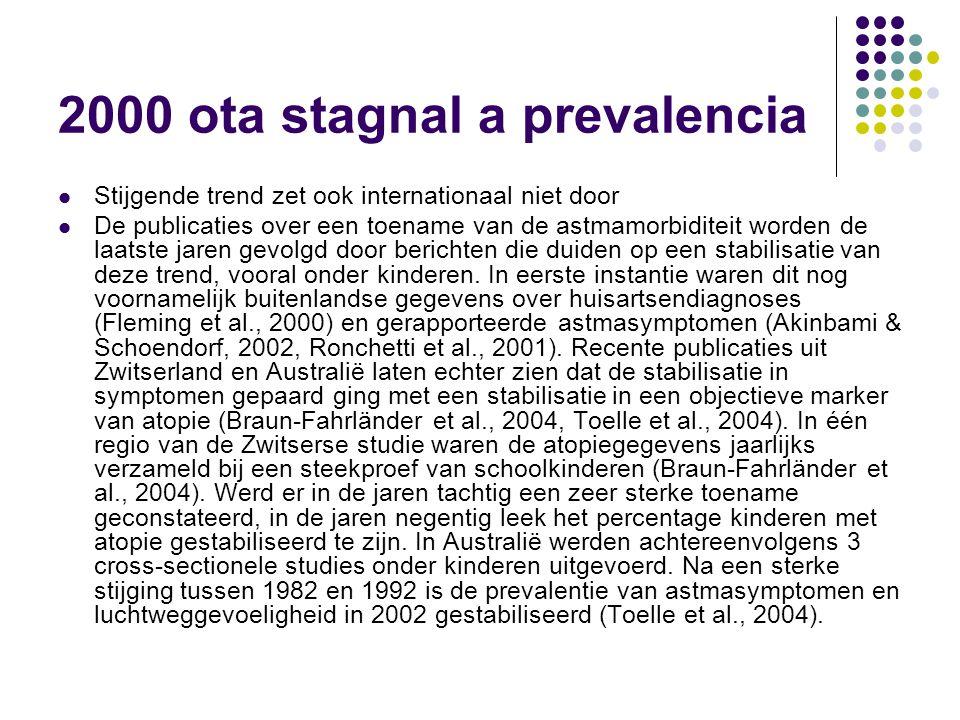 2000 ota stagnal a prevalencia Stijgende trend zet ook internationaal niet door De publicaties over een toename van de astmamorbiditeit worden de laat