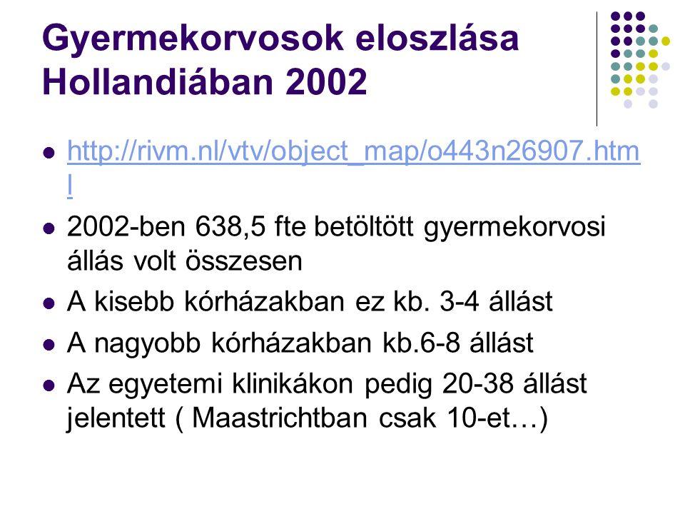 Gyermekorvosok eloszlása Hollandiában 2002 http://rivm.nl/vtv/object_map/o443n26907.htm l http://rivm.nl/vtv/object_map/o443n26907.htm l 2002-ben 638,