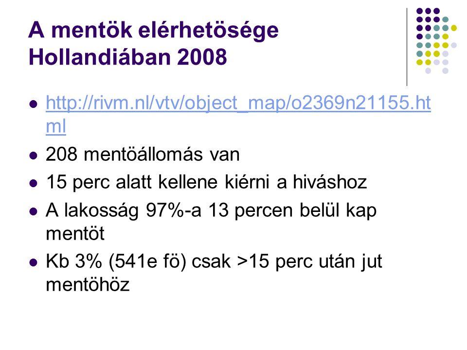 A mentök elérhetösége Hollandiában 2008 http://rivm.nl/vtv/object_map/o2369n21155.ht ml http://rivm.nl/vtv/object_map/o2369n21155.ht ml 208 mentöállom