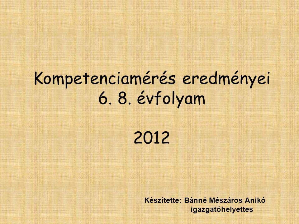Kompetenciamérés eredményei 6. 8. évfolyam 2012 Készítette: Bánné Mészáros Anikó igazgatóhelyettes