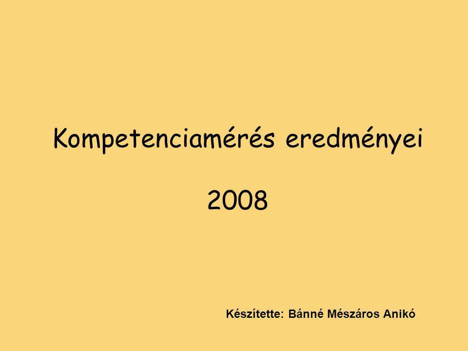 Kompetenciamérés eredményei 2008 Készítette: Bánné Mészáros Anikó