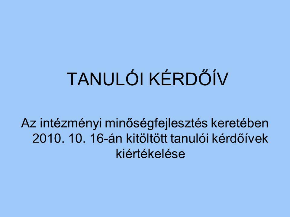 TANULÓI KÉRDŐÍV Az intézményi minőségfejlesztés keretében 2010. 10. 16-án kitöltött tanulói kérdőívek kiértékelése