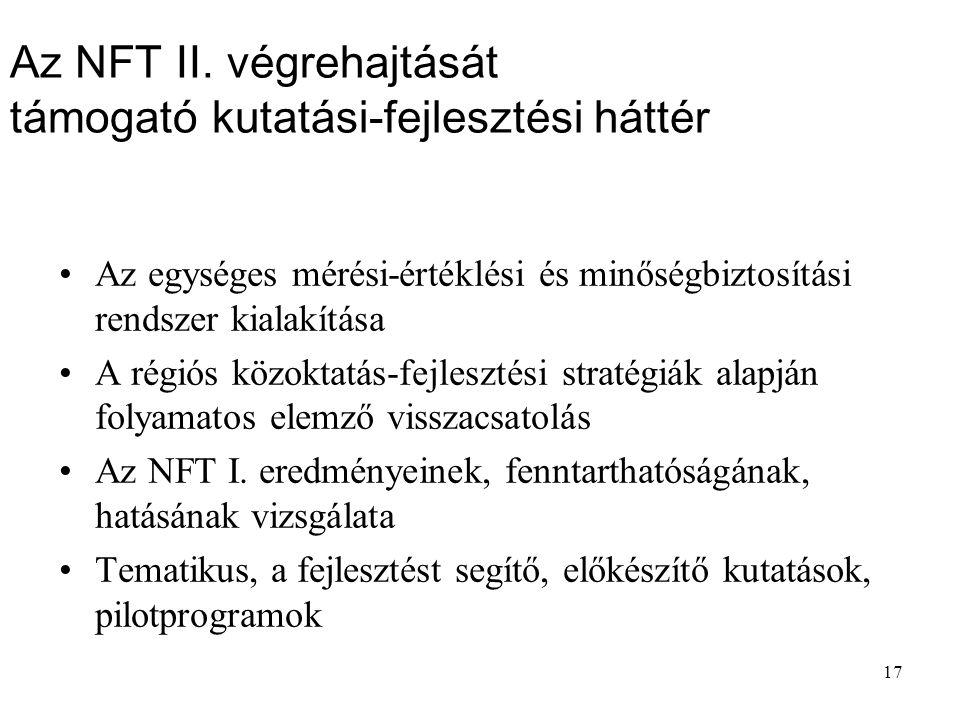 17 Az NFT II.