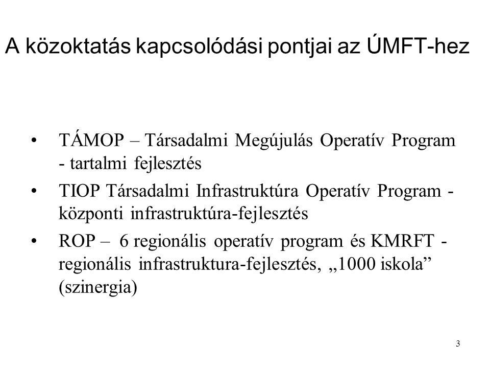 """3 A közoktatás kapcsolódási pontjai az ÚMFT-hez TÁMOP – Társadalmi Megújulás Operatív Program - tartalmi fejlesztés TIOP Társadalmi Infrastruktúra Operatív Program - központi infrastruktúra-fejlesztés ROP – 6 regionális operatív program és KMRFT - regionális infrastruktura-fejlesztés, """"1000 iskola (szinergia)"""