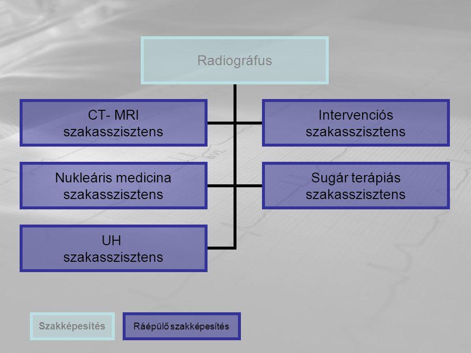 Radiográfus CT- MRI szakasszisztens Intervenciós szakasszisztens Nukleáris medicina szakasszisztens Sugár terápiás szakasszisztens UH szakasszisztens