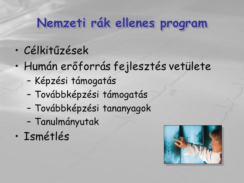 Nemzeti rák ellenes program Célkitűzések Humán erőforrás fejlesztés vetülete –Képzési támogatás –Továbbképzési támogatás –Továbbképzési tananyagok –Ta