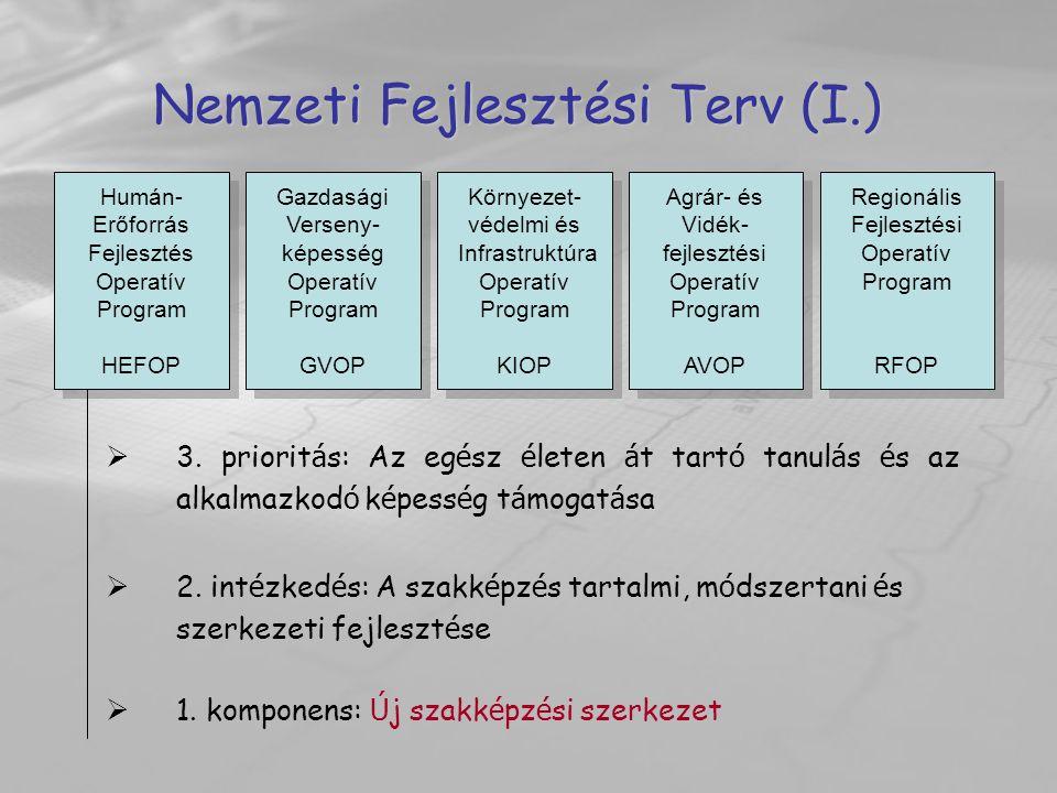 Nemzeti Fejlesztési Terv (I.)  3. priorit á s: Az eg é sz é leten á t tart ó tanul á s é s az alkalmazkod ó k é pess é g t á mogat á sa  2. int é zk