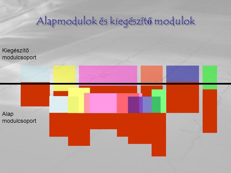 Alapmodulok és kiegészít ő modulok Alap modulcsoport Kiegészítő modulcsoport