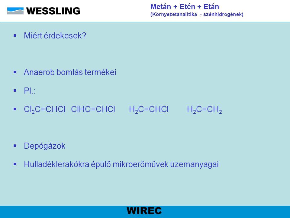 Metán + Etén + Etán (Környezetanalitika - szénhidrogének)  A gázkromatográfiás rendszer paraméterei  Detektor: FID;  Analitikai oszlop: Porapack-N 100/120 (1,83 m x 2 mm ID, üveg);  Vivőgáz: H 2 (5.0);  Vivőgáz sebessége: 25 cm 3 /min (35°C);  Injektálás: 5 µl víz / 500 µl gáz;  Injektor hőmérséklete: 150°C;  Detektor hőmérséklete: 250°C;  Hőmérsékletprogram: 35°C (6 min).
