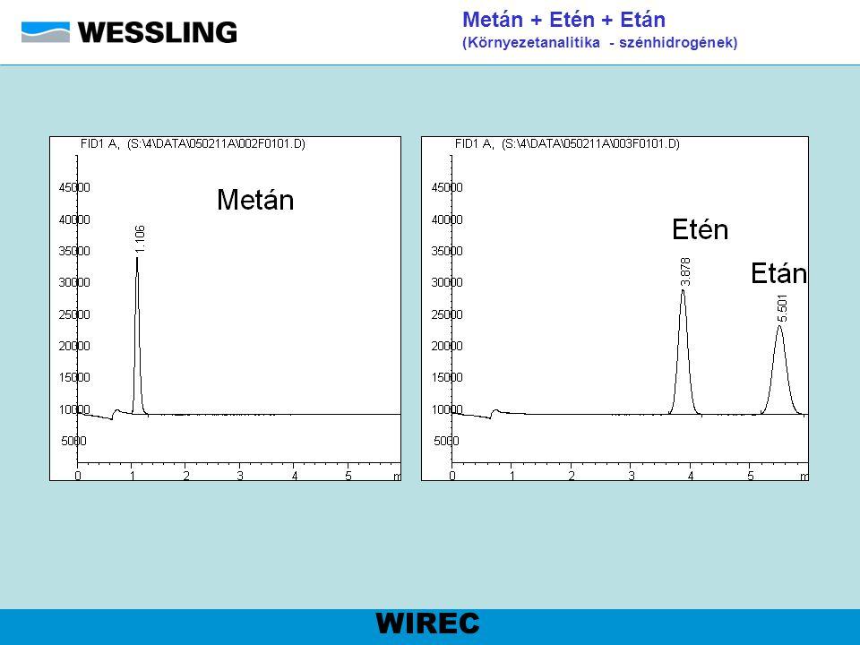 EPH (Környezetanalitika - szénhidrogének) WIREC EPH CC EPH kromatogramok