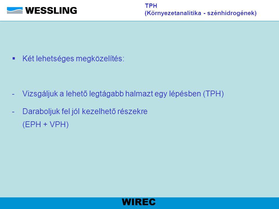 TPH (Környezetanalitika - szénhidrogének) TPH egy lépésben  GC – szűkebb halmaz, minőségi információval  IR – tág halmaz, szinte semmi minőségi információval WIREC