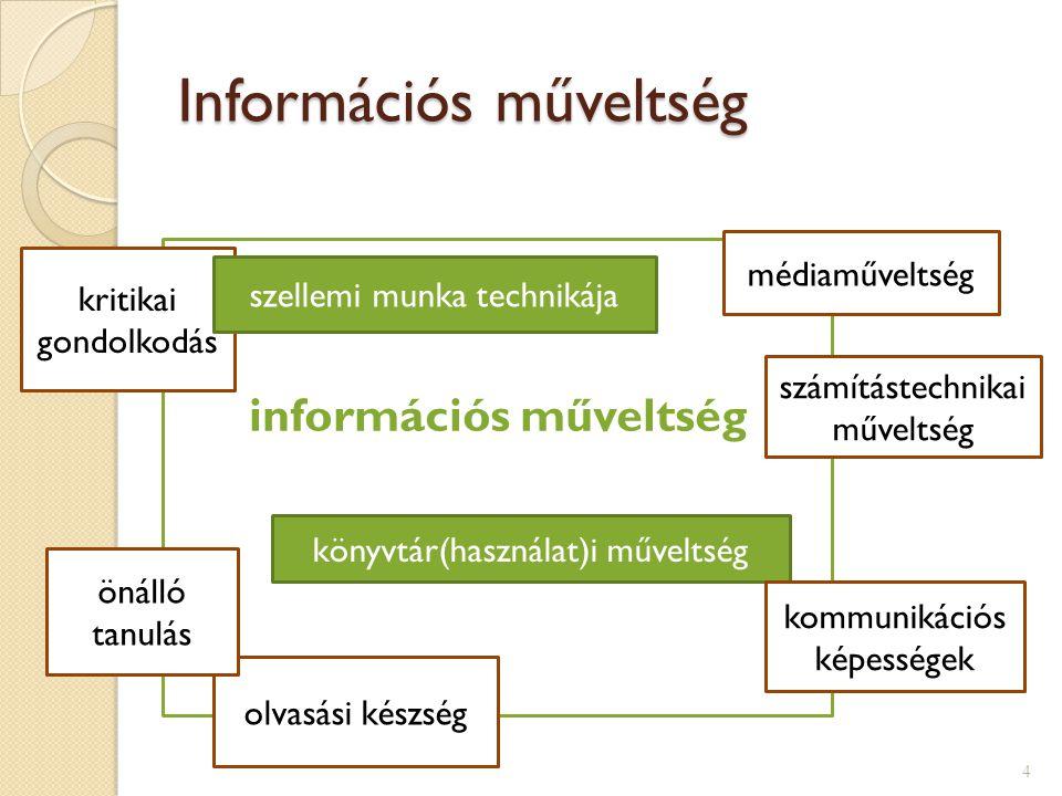 Információs műveltség információs műveltség könyvtár(használat)i műveltség olvasási készség számítástechnikai műveltség kommunikációs képességek önáll