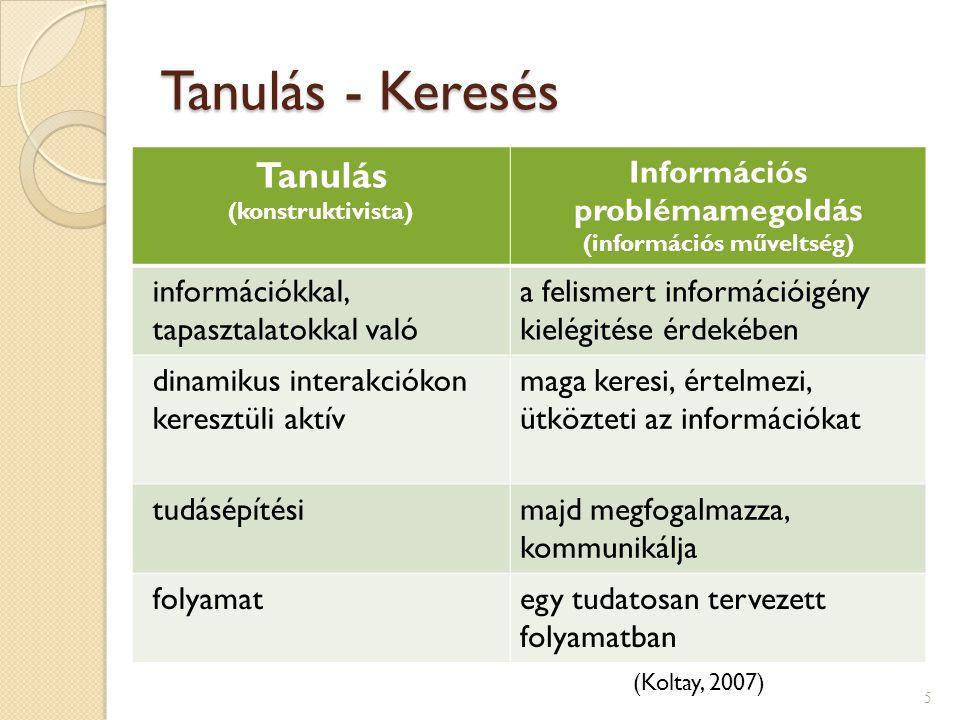 Tanulás - Keresés 5 Tanulás (konstruktivista) Információs problémamegoldás (információs műveltség) információkkal, tapasztalatokkal való a felismert i