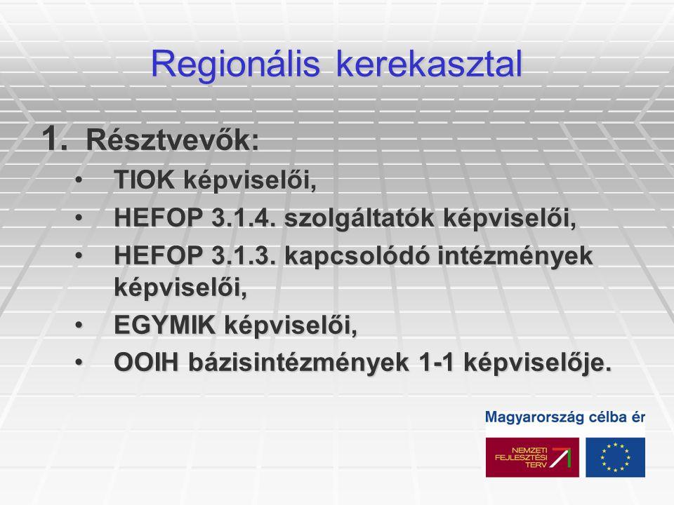 Regionális kerekasztal 1. Résztvevők: TIOK képviselői,TIOK képviselői, HEFOP 3.1.4.