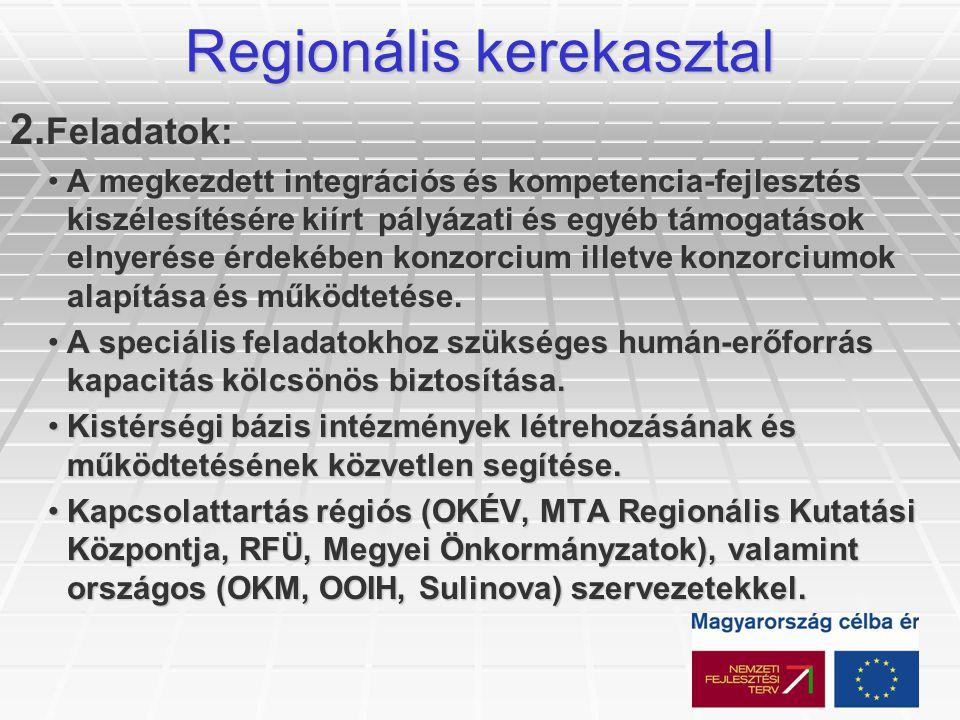 2. Feladatok: A megkezdett integrációs és kompetencia-fejlesztés kiszélesítésére kiírt pályázati és egyéb támogatások elnyerése érdekében konzorcium i