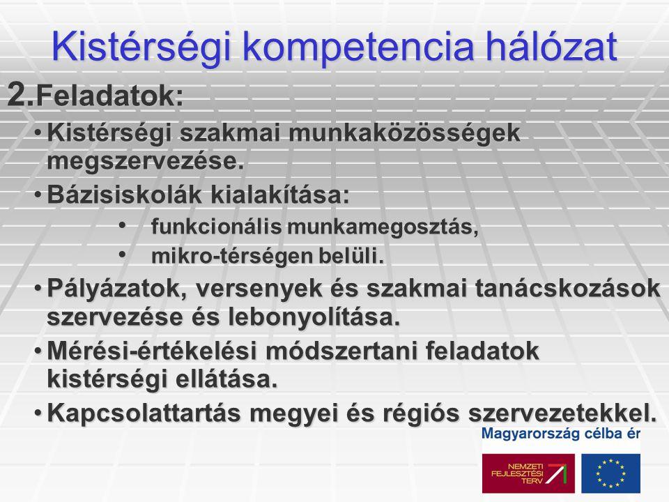 2. Feladatok: Kistérségi szakmai munkaközösségek megszervezése.Kistérségi szakmai munkaközösségek megszervezése. Bázisiskolák kialakítása:Bázisiskolák