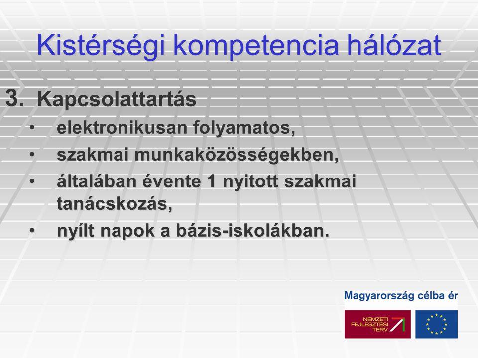 3. Kapcsolattartás elektronikusan folyamatos,elektronikusan folyamatos, szakmai munkaközösségekben,szakmai munkaközösségekben, általában évente 1 nyit