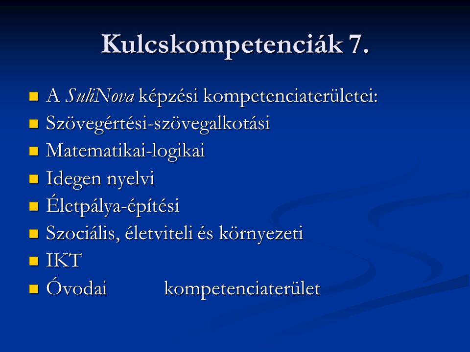 Kulcskompetenciák 7. A SuliNova képzési kompetenciaterületei: A SuliNova képzési kompetenciaterületei: Szövegértési-szövegalkotási Szövegértési-szöveg