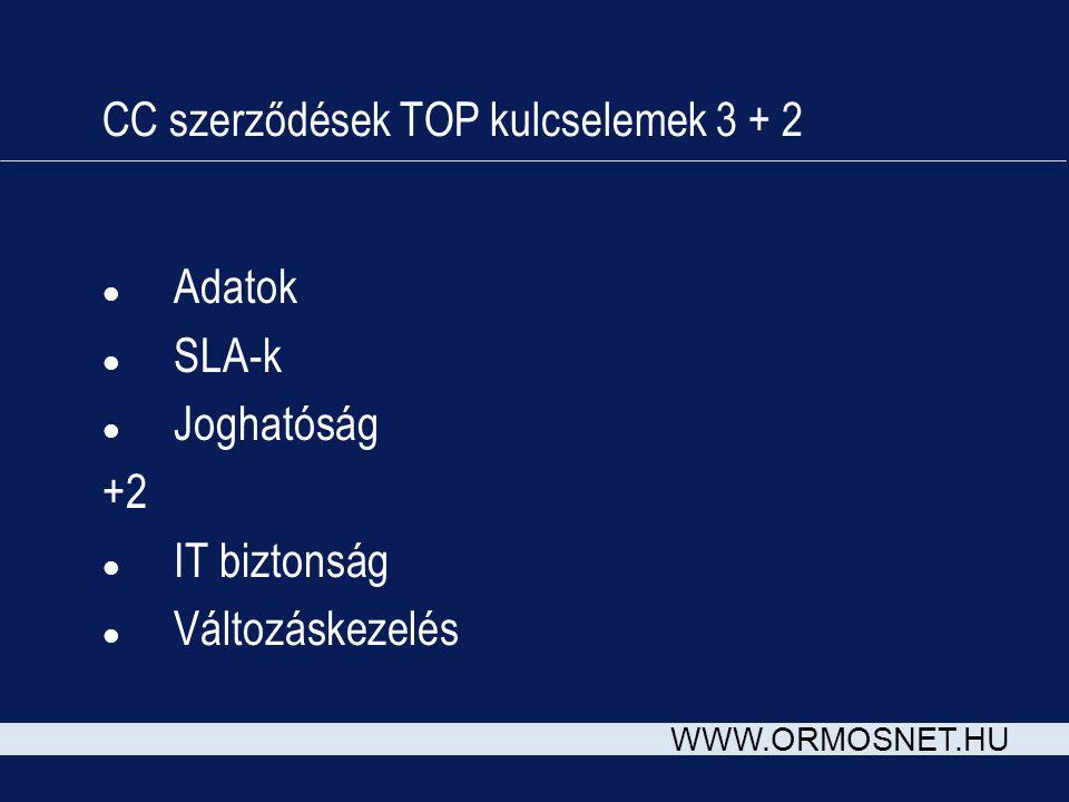 WWW.ORMOSNET.HU CC szerződések TOP kulcselemek 3 + 2 l Adatok l SLA-k l Joghatóság +2 l IT biztonság l Változáskezelés