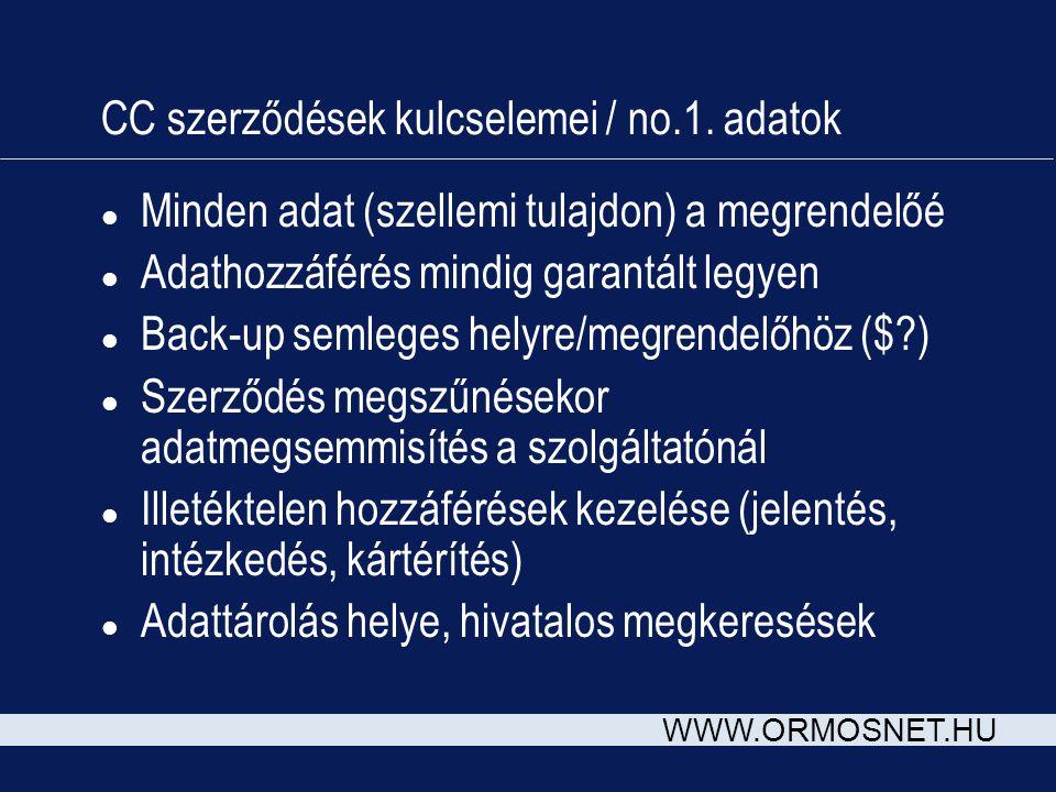 WWW.ORMOSNET.HU CC szerződések kulcselemei / no.1.