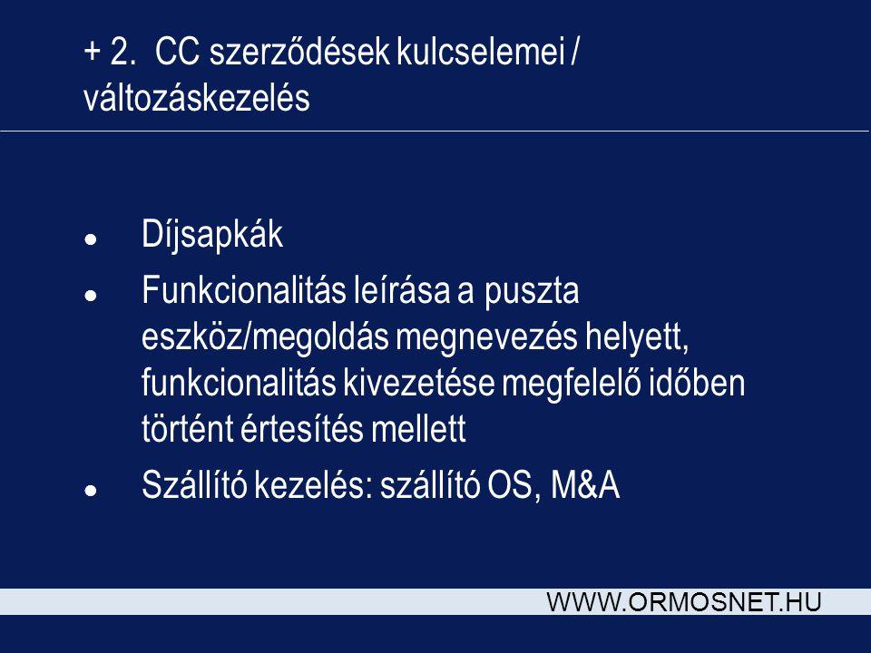 WWW.ORMOSNET.HU + 2.