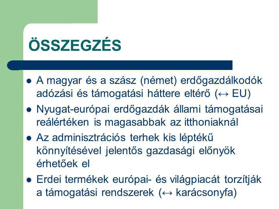 ÖSSZEGZÉS A magyar és a szász (német) erdőgazdálkodók adózási és támogatási háttere eltérő (↔ EU) Nyugat-európai erdőgazdák állami támogatásai reálértéken is magasabbak az itthoniaknál Az adminisztrációs terhek kis léptékű könnyítésével jelentős gazdasági előnyök érhetőek el Erdei termékek európai- és világpiacát torzítják a támogatási rendszerek (↔ karácsonyfa)