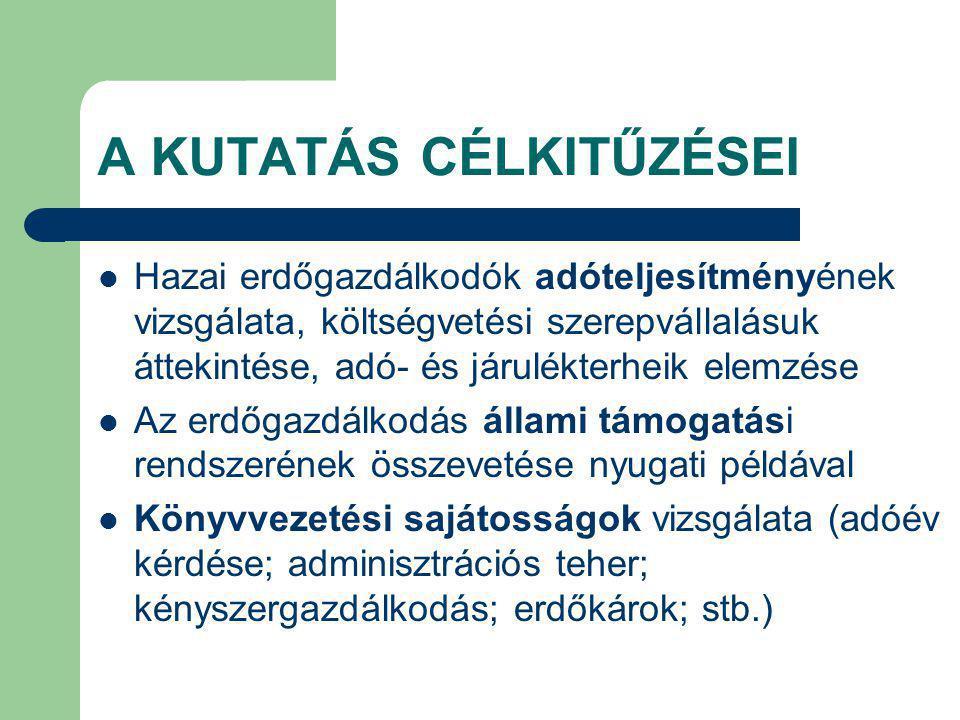 A KUTATÁS CÉLKITŰZÉSEI Hazai erdőgazdálkodók adóteljesítményének vizsgálata, költségvetési szerepvállalásuk áttekintése, adó- és járulékterheik elemzése Az erdőgazdálkodás állami támogatási rendszerének összevetése nyugati példával Könyvvezetési sajátosságok vizsgálata (adóév kérdése; adminisztrációs teher; kényszergazdálkodás; erdőkárok; stb.)