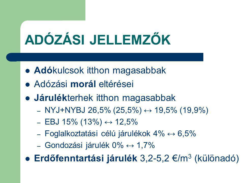 ADÓZÁSI JELLEMZŐK Adókulcsok itthon magasabbak Adózási morál eltérései Járulékterhek itthon magasabbak – NYJ+NYBJ 26,5% (25,5%) ↔ 19,5% (19,9%) – EBJ 15% (13%) ↔ 12,5% – Foglalkoztatási célú járulékok 4% ↔ 6,5% – Gondozási járulék 0% ↔ 1,7% Erdőfenntartási járulék 3,2-5,2 €/m 3 (különadó)
