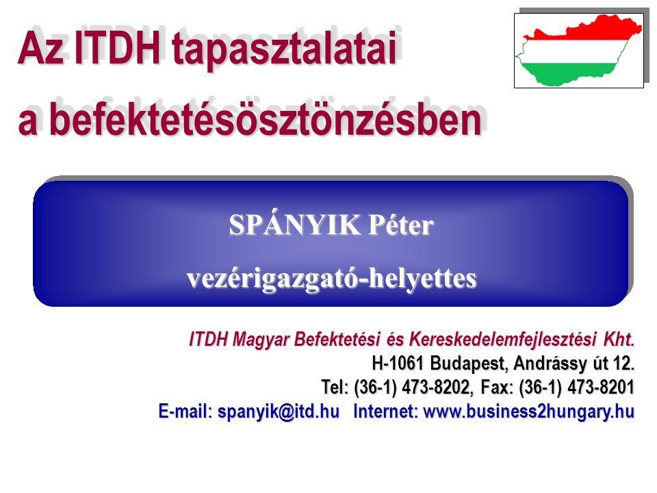 ITDH Magyar Befektetési és Kereskedelemfejlesztési Kht. H-1061 Budapest, Andrássy út 12. Tel: (36-1) 473-8202, Fax: (36-1) 473-8201 E-mail: spanyik@it