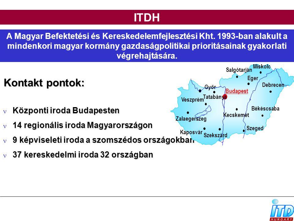 A Magyar Befektetési és Kereskedelemfejlesztési Kht. 1993-ban alakult a mindenkori magyar kormány gazdaságpolitikai prioritásainak gyakorlati végrehaj