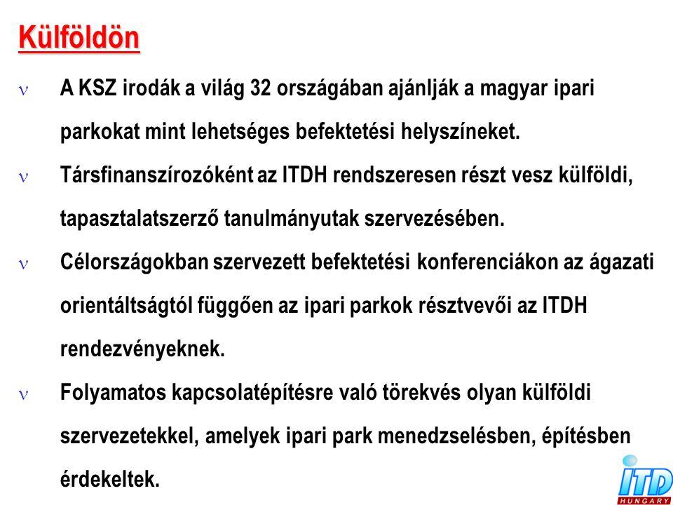 Külföldön n A KSZ irodák a világ 32 országában ajánlják a magyar ipari parkokat mint lehetséges befektetési helyszíneket. n Társfinanszírozóként az IT