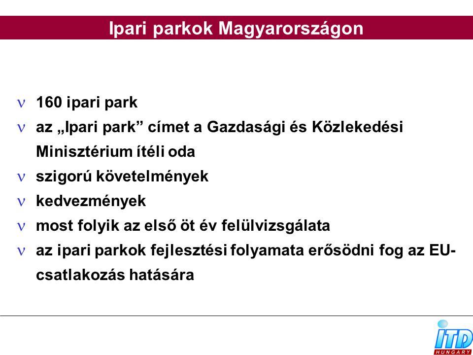 """Ipari parkok Magyarországon 160 ipari park az """"Ipari park"""" címet a Gazdasági és Közlekedési Minisztérium ítéli oda szigorú követelmények kedvezmények"""