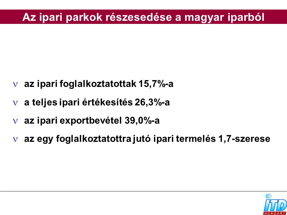 Az ipari parkok részesedése a magyar iparból az ipari foglalkoztatottak 15,7%-a a teljes ipari értékesítés 26,3%-a az ipari exportbevétel 39,0%-a az e