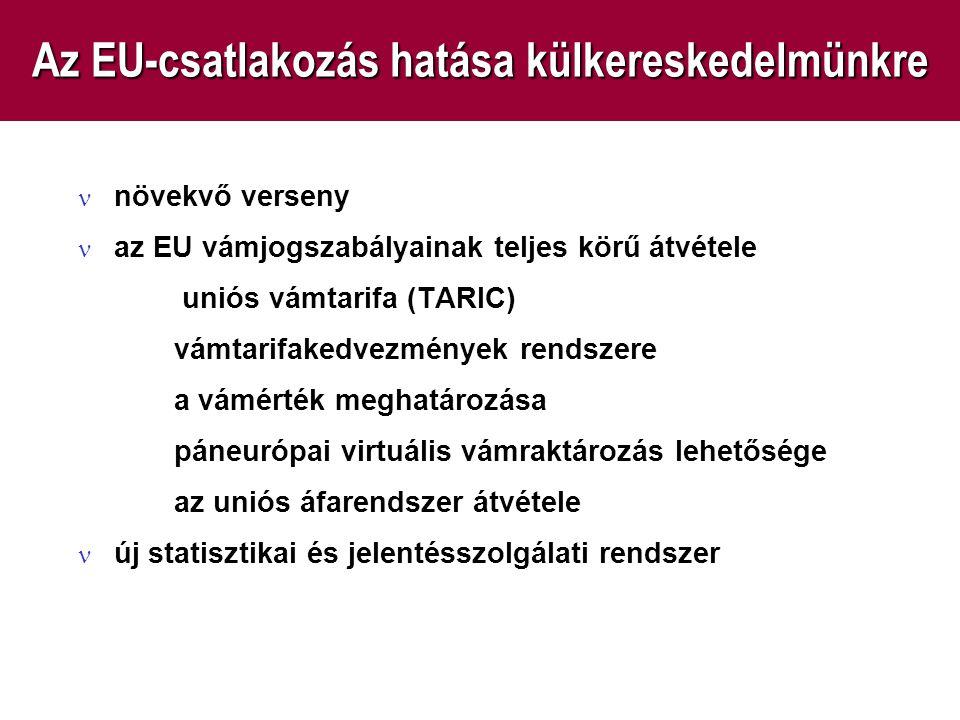 növekvő verseny az EU vámjogszabályainak teljes körű átvétele uniós vámtarifa (TARIC) vámtarifakedvezmények rendszere a vámérték meghatározása páneuró