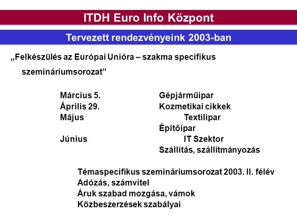 """ITDH Euro Info Központ Tervezett rendezvényeink 2003-ban """"Felkészülés az Európai Unióra – szakma specifikus szemináriumsorozat"""" Március 5.Gépjárműipar"""